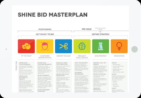 shine bid masterplan